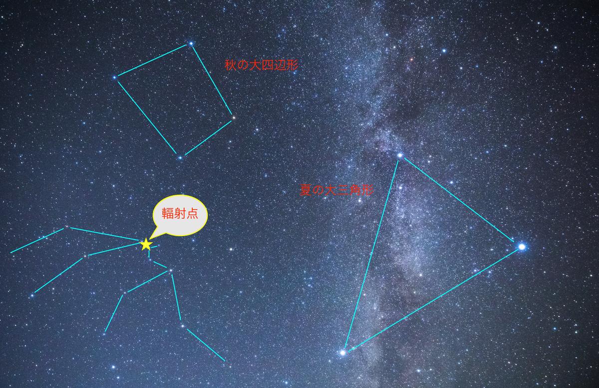 f:id:Starryheavens:20190414190030j:plain