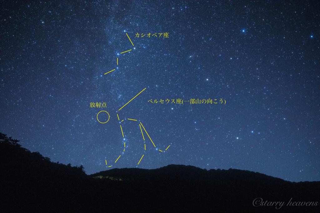 f:id:Starryheavens:20190814173841p:plain
