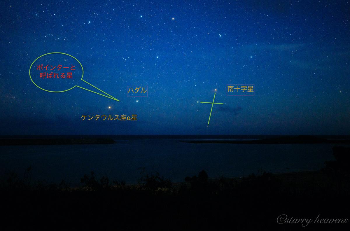 f:id:Starryheavens:20200627135035j:plain