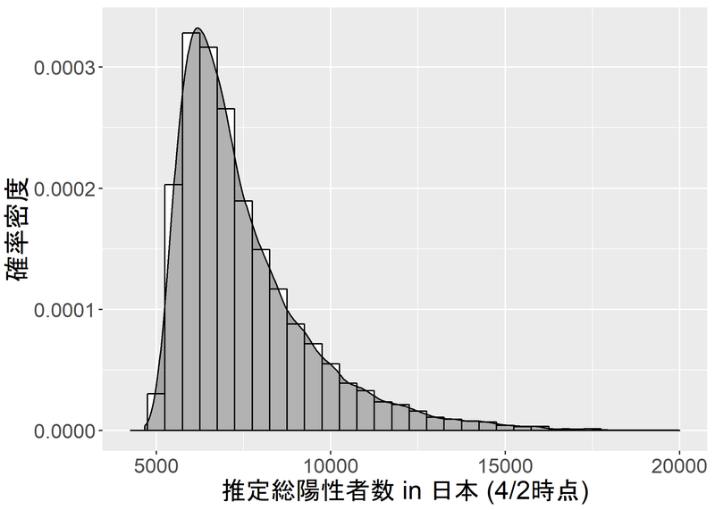 f:id:StatModeling:20201106155545p:plain