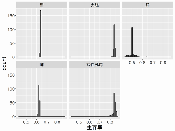 f:id:StatModeling:20201106161448p:plain