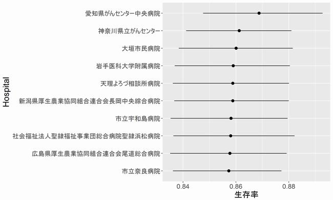 f:id:StatModeling:20201106161452p:plain