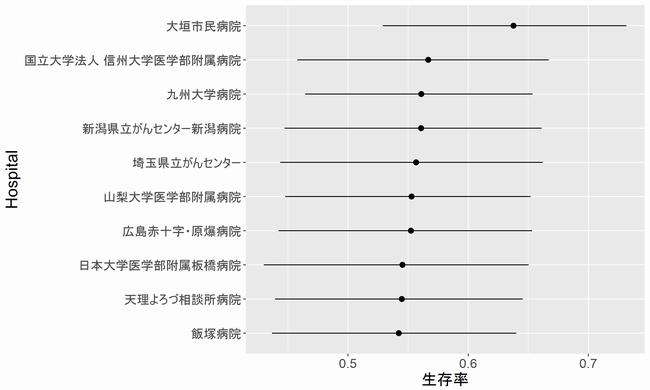 f:id:StatModeling:20201106161456p:plain