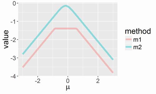 f:id:StatModeling:20201106175014p:plain
