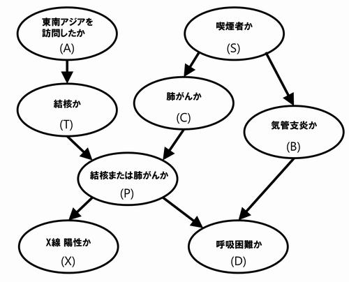 f:id:StatModeling:20201106182234p:plain