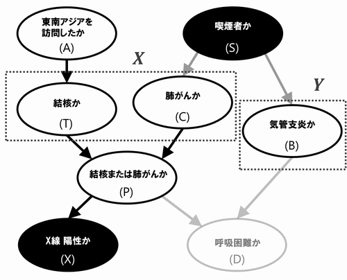 f:id:StatModeling:20201106182241p:plain