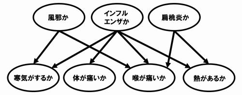 f:id:StatModeling:20201106182246p:plain