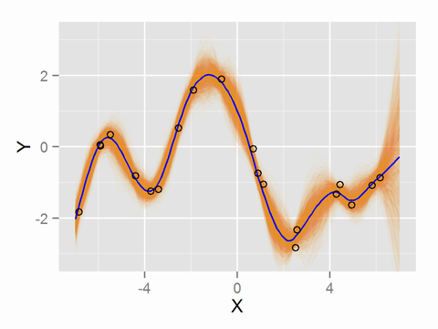 f:id:StatModeling:20201107072902p:plain