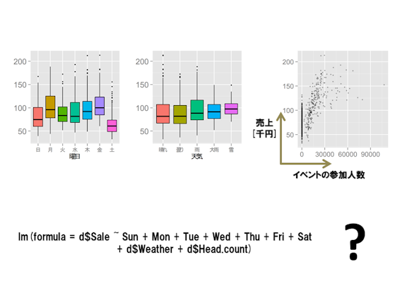 f:id:StatModeling:20201107115455p:plain