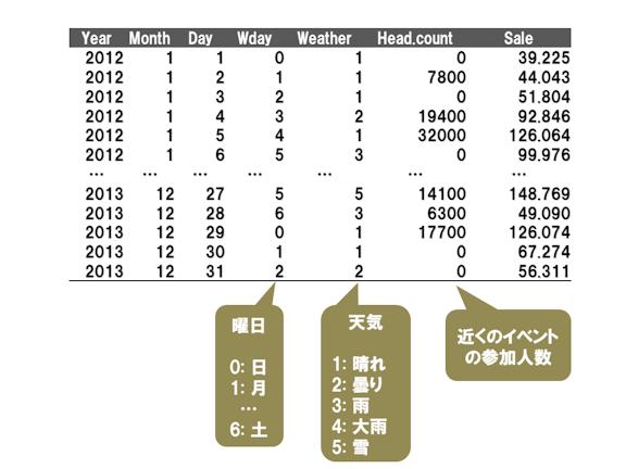 f:id:StatModeling:20201107115512p:plain
