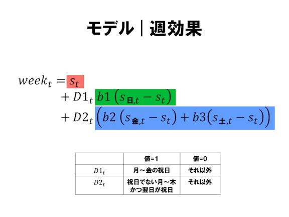 f:id:StatModeling:20201107115532p:plain