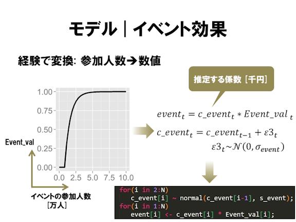 f:id:StatModeling:20201107115540p:plain