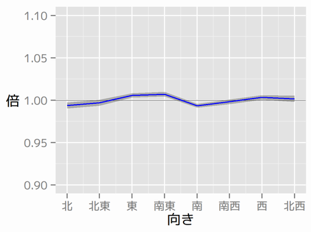 f:id:StatModeling:20201114120308p:plain