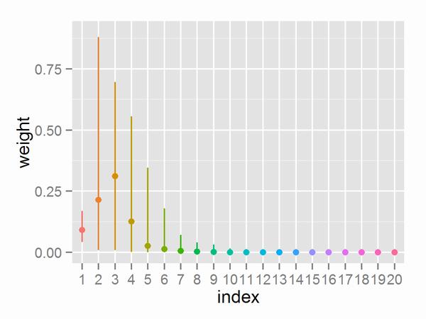 f:id:StatModeling:20201114121441p:plain