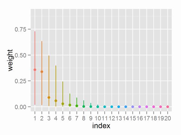 f:id:StatModeling:20201114121449p:plain