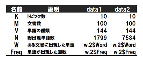 f:id:StatModeling:20201114135545p:plain