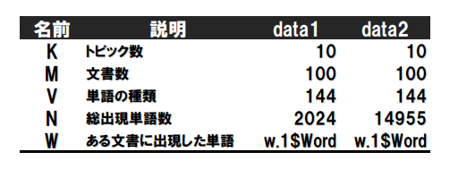 f:id:StatModeling:20201114135723p:plain