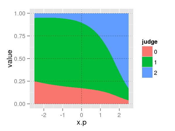 f:id:StatModeling:20201114161718p:plain