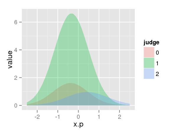 f:id:StatModeling:20201114161723p:plain