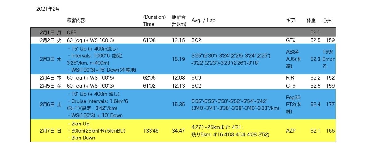 f:id:Stinger:20210208205016j:plain