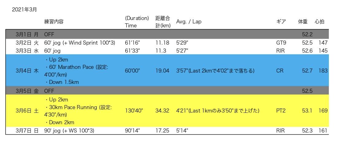 f:id:Stinger:20210308212628j:plain