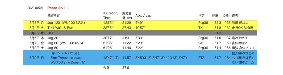 f:id:Stinger:20210511065822j:plain