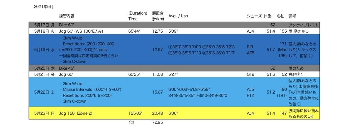 f:id:Stinger:20210531214429j:plain