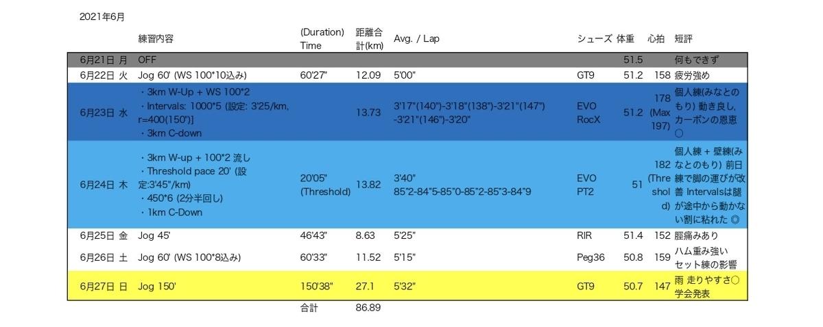f:id:Stinger:20210703064032j:plain