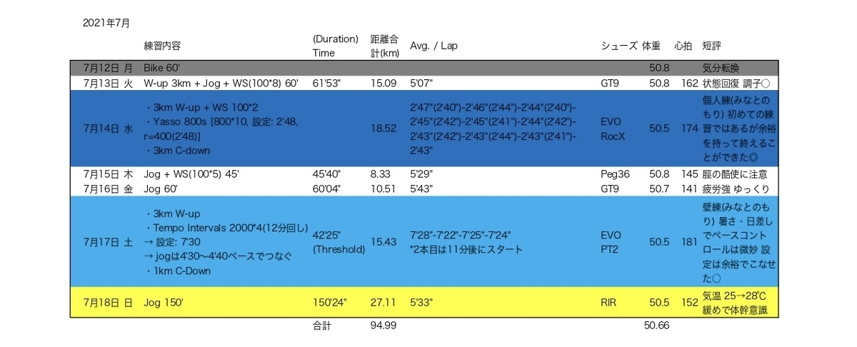 f:id:Stinger:20210718181726j:plain