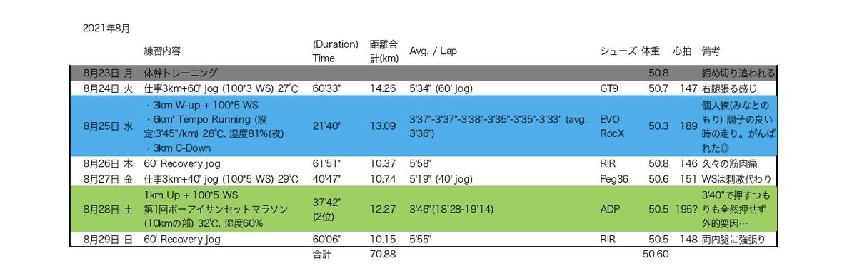 f:id:Stinger:20210919192151j:plain