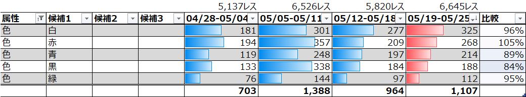 f:id:Strafe:20200526121040p:plain