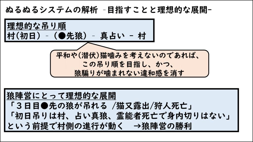 f:id:StudentS:20180730222751p:plain
