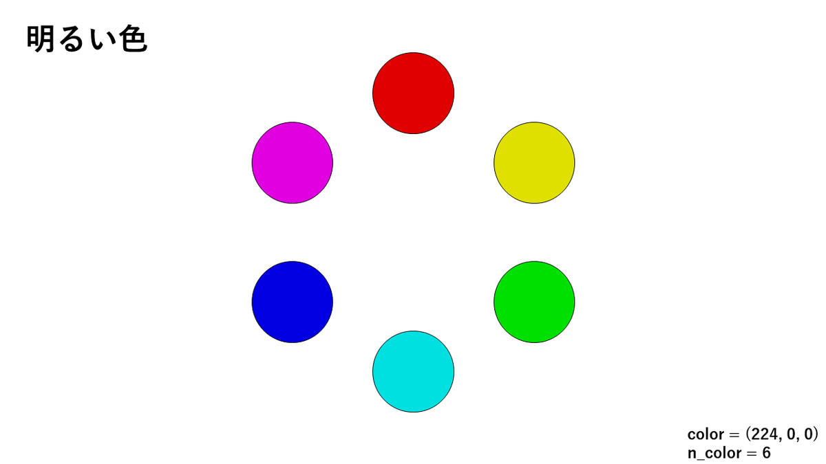 Bright Color Tone