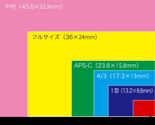 f:id:Studiocedarv:20190328062733p:plain