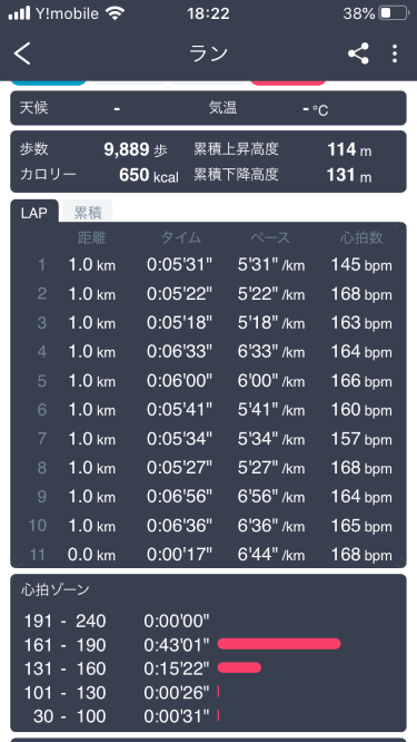 0426武庫川本日の記録