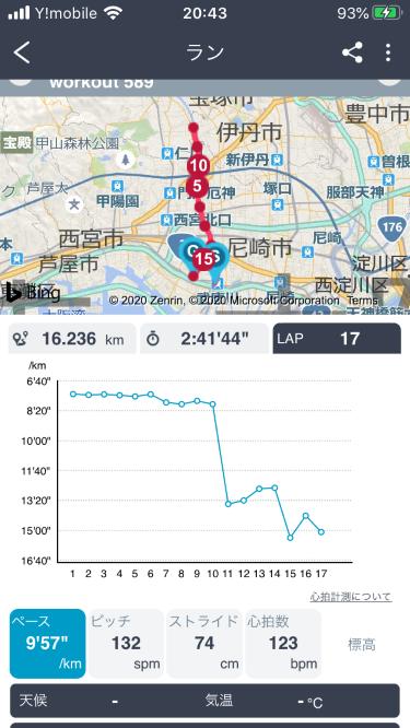 武庫川ランコース0430