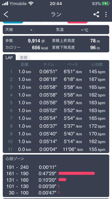武庫川ラン記録0501