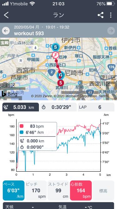 武庫川ランコース0504