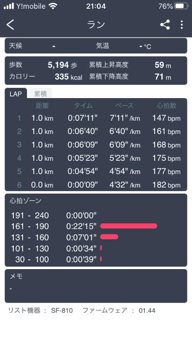 武庫川ラン記録0504