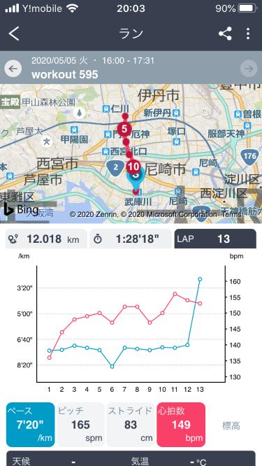 武庫川ランコース0505