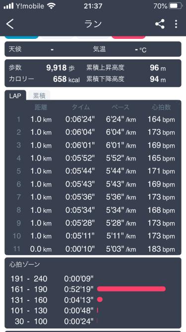武庫川ラン記録0513