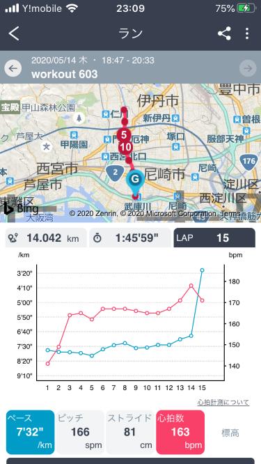 武庫川ランコース0514