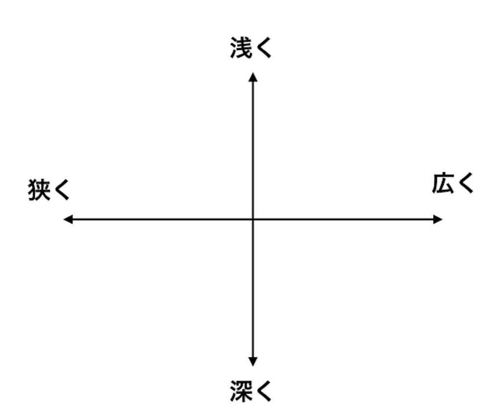 f:id:Suguru0707:20191104185408p:image