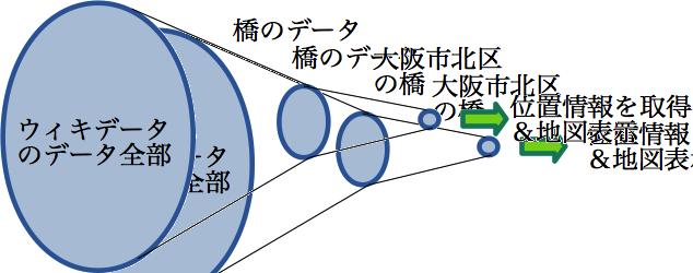 f:id:Suisui:20190423000645p:plain