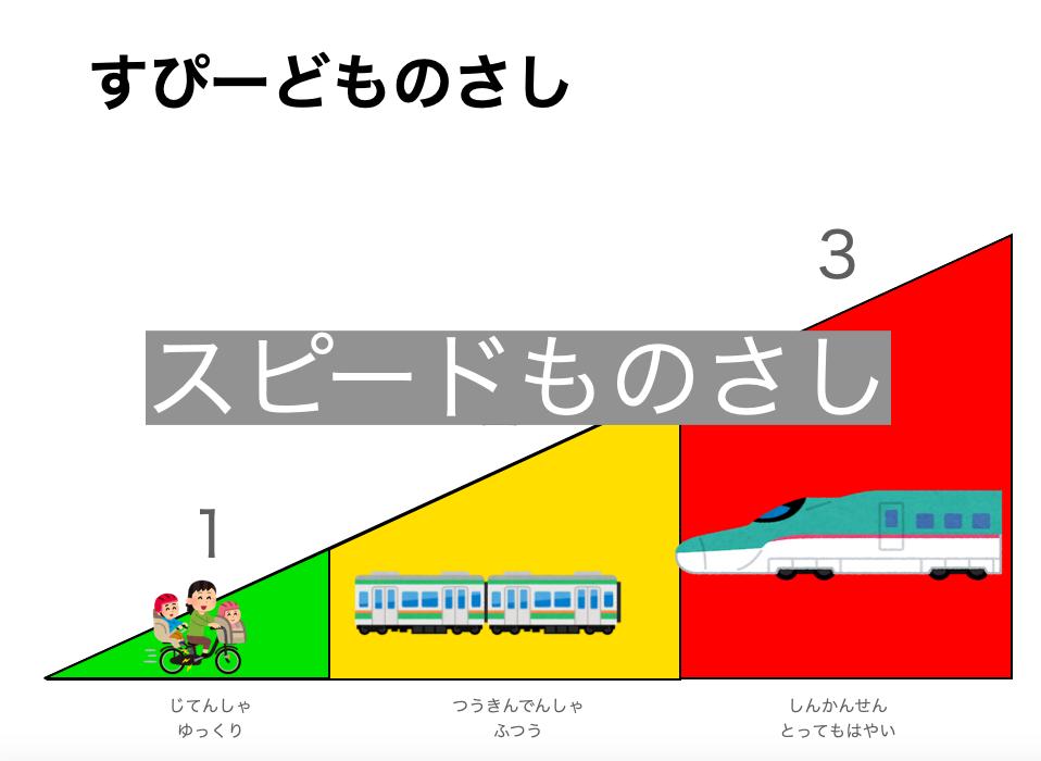 f:id:SukeeeRyo:20210702211355p:plain