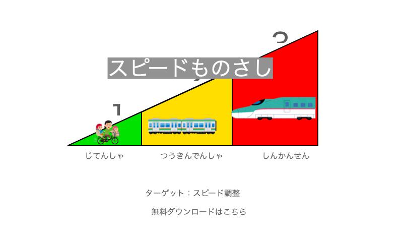 f:id:SukeeeRyo:20210703214345p:plain
