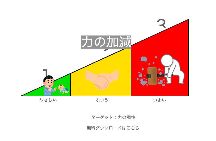 f:id:SukeeeRyo:20210703214630p:plain