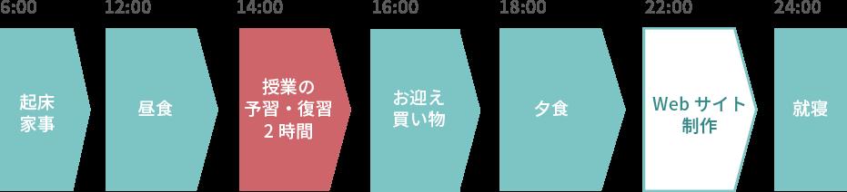 f:id:Sumu:20181013180249p:plain