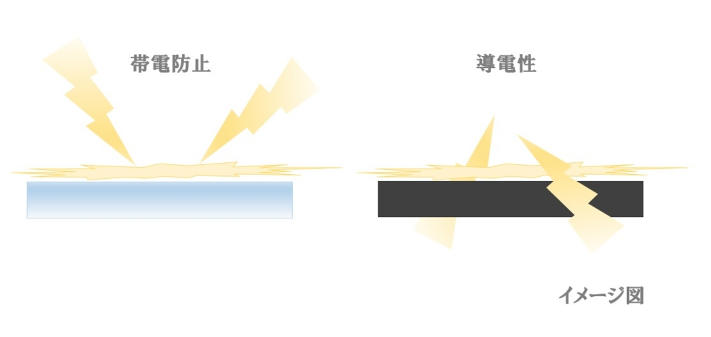 f:id:Sunplastic:20170524185313j:plain