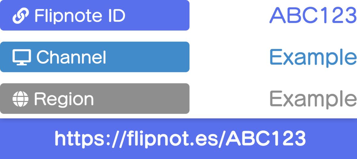 Sudomemo's URL Shortener